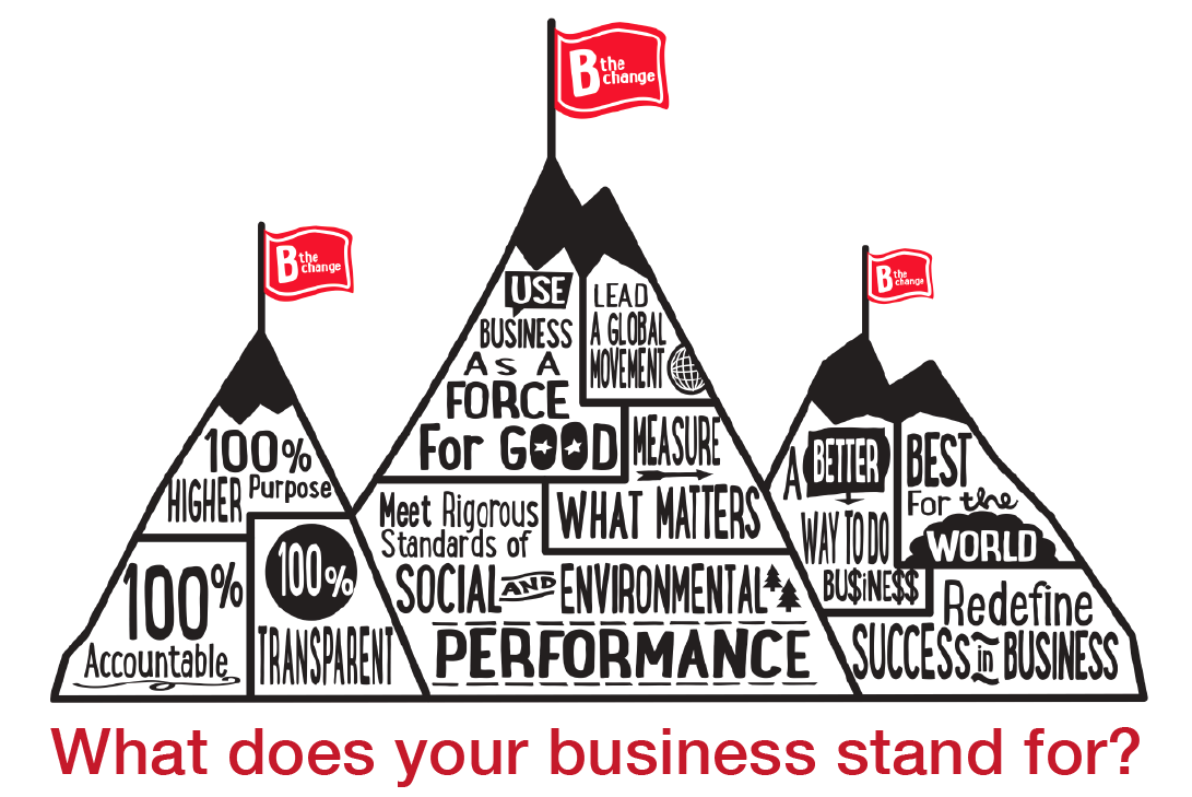 What-does-your-business-stand-for